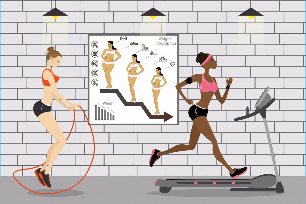 fitness important to health of young black women - Fibroids and Exercise